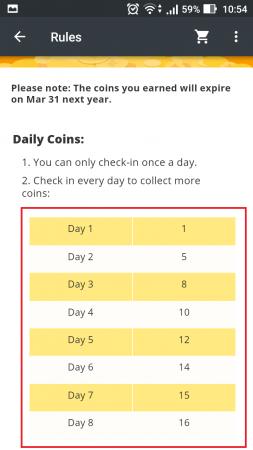 Правила получения бонусов на AliExpress