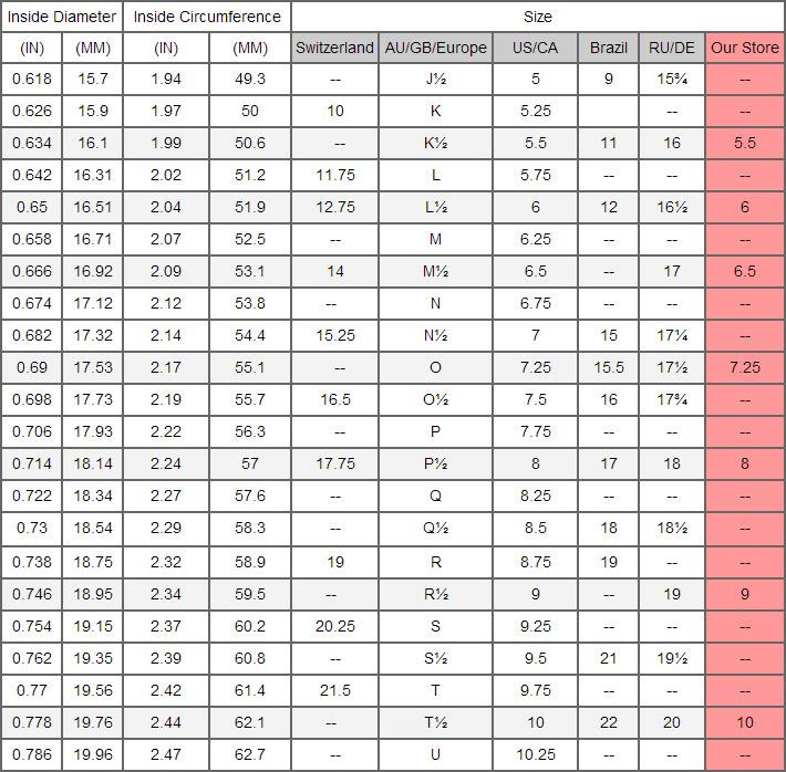 Таблица размеров кольца на AliExpress