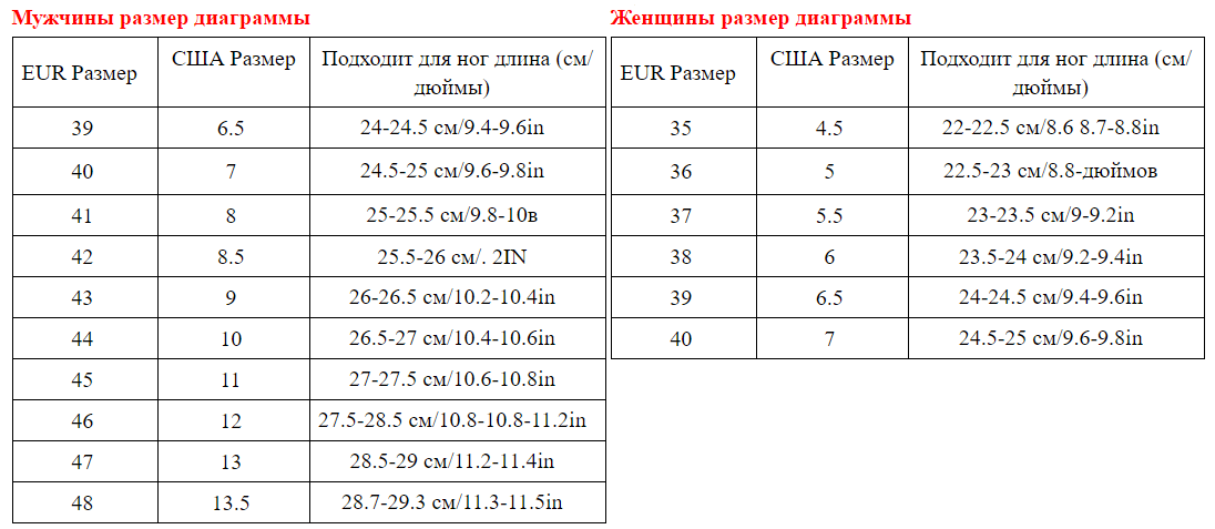 Таблица размеров обуви на AliExpress