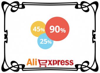 Горящие товары на AliExpress