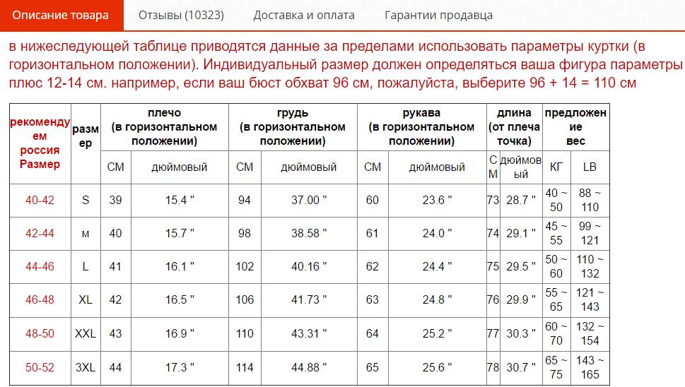 Таблица размеров женской куртки на AliExpress